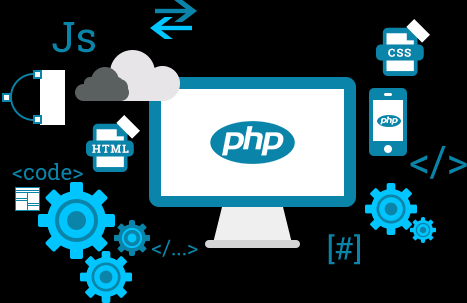 Photo of PHP Development improve Your Websites