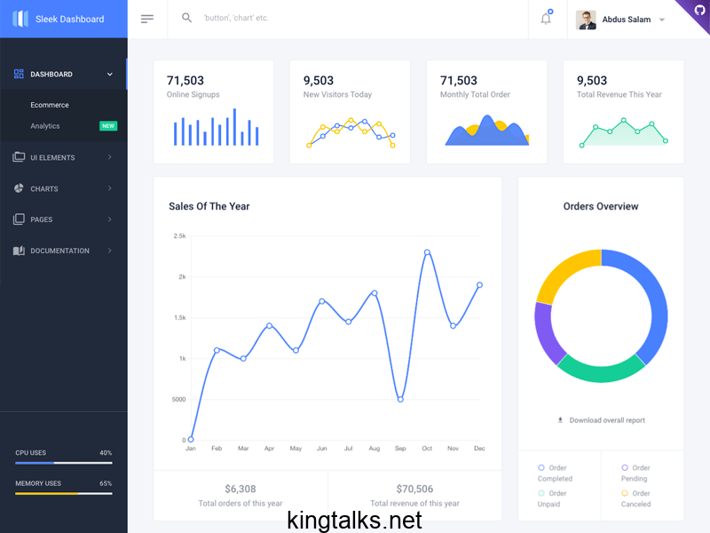 Photo of Sleek Dashboard – Free Bootstrap 4 Admin Dashboard